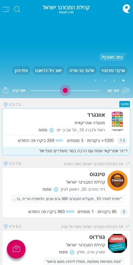 easy וקהילת המבורגר ישראל